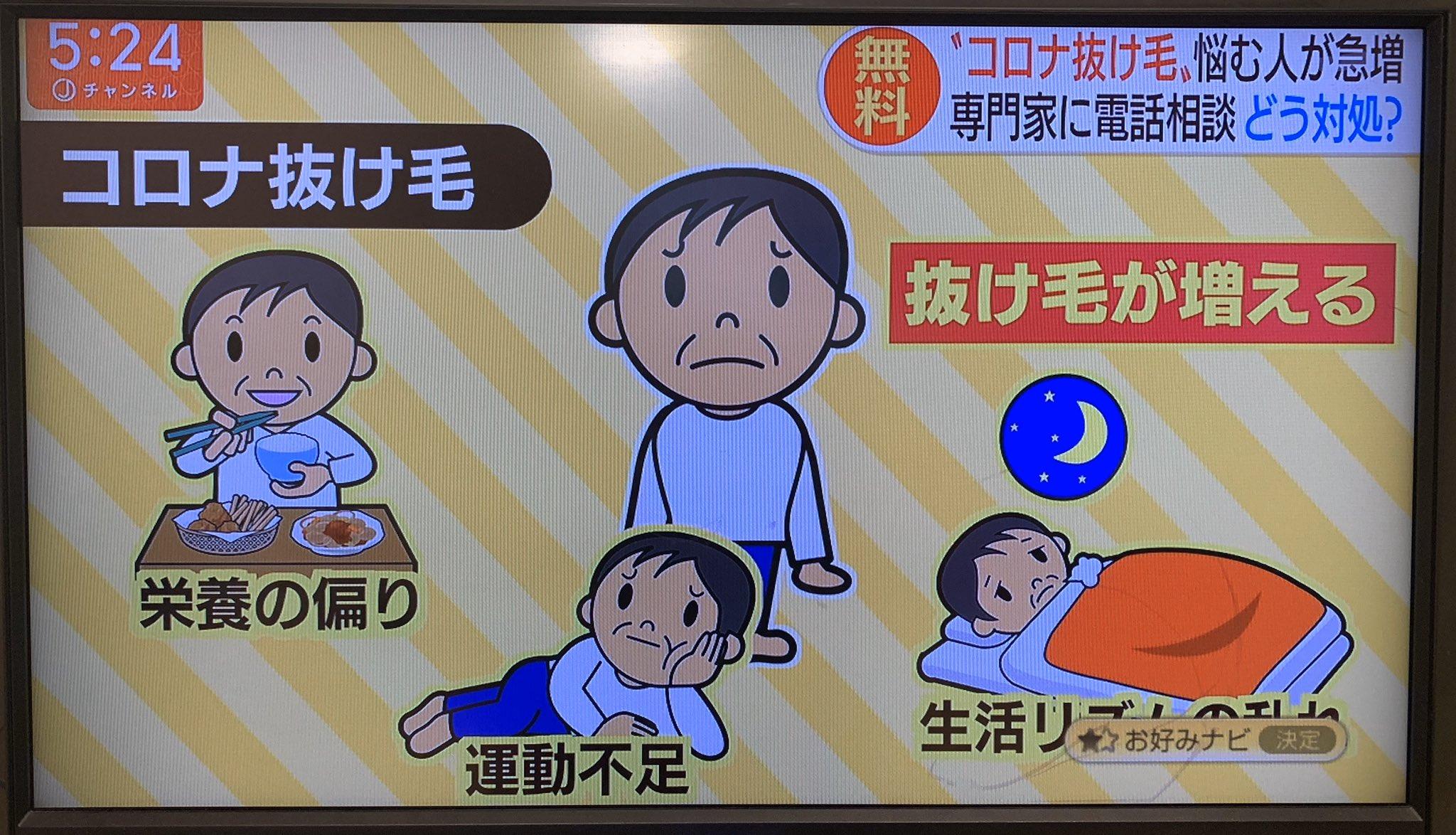 【超悲報】コロナにかかるとハゲるリスク高まると発表される!!!